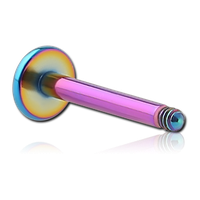 RNMLB-PIN